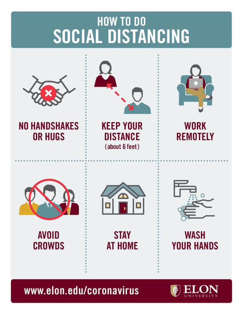 How to do Social Distancing